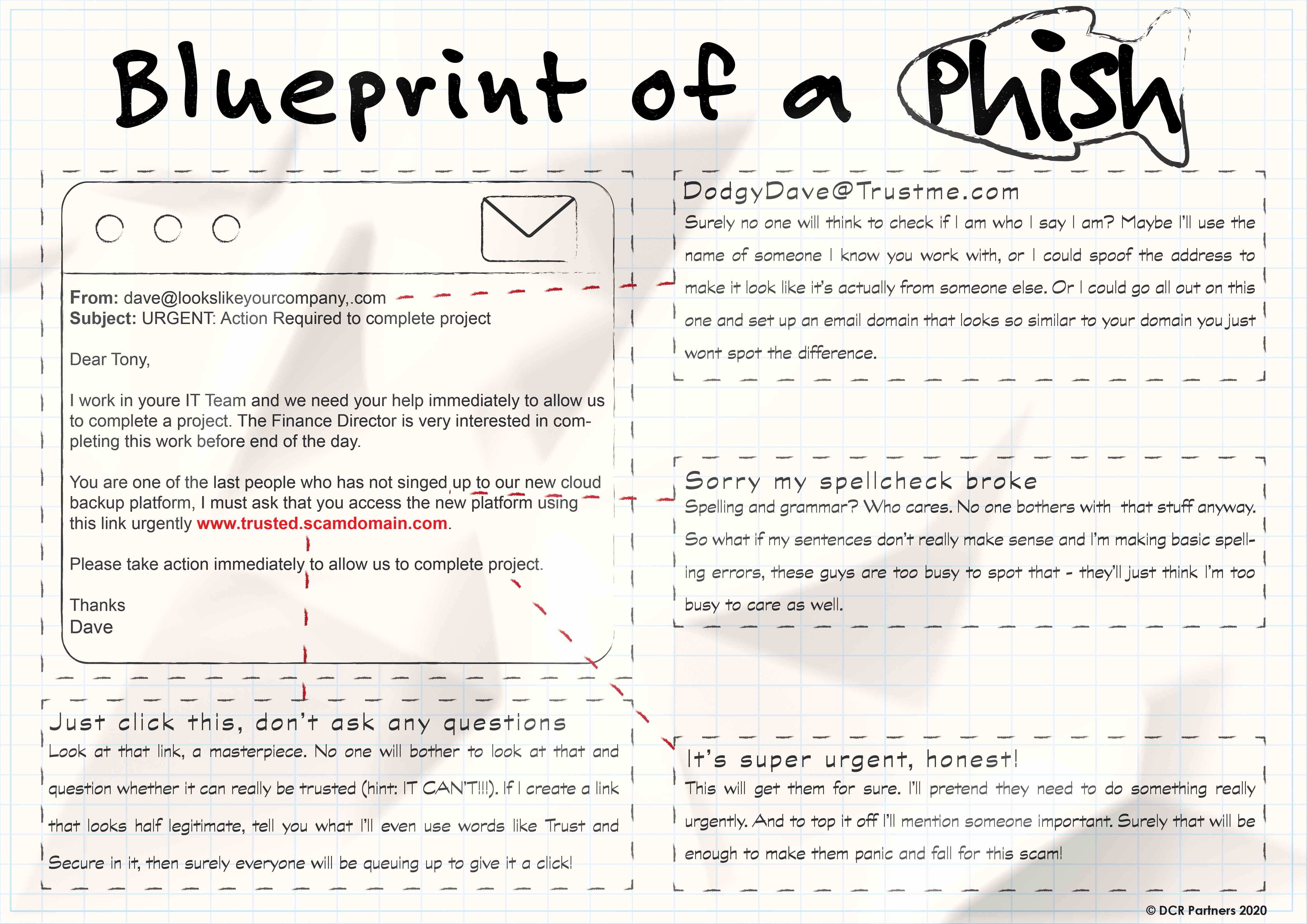 Blueprint of a Phish - White